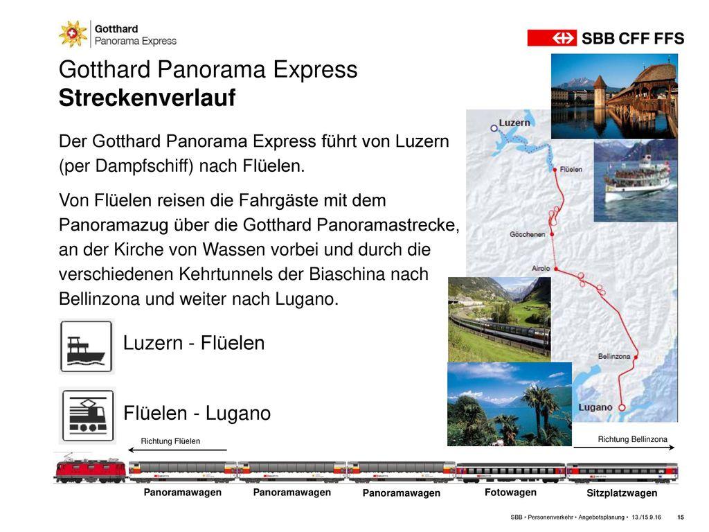 Gotthard Panorama Express Streckenverlauf