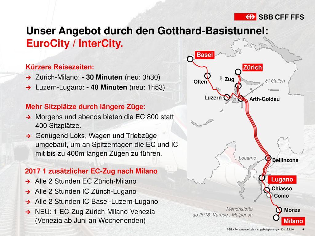 Unser Angebot durch den Gotthard-Basistunnel: EuroCity / InterCity.