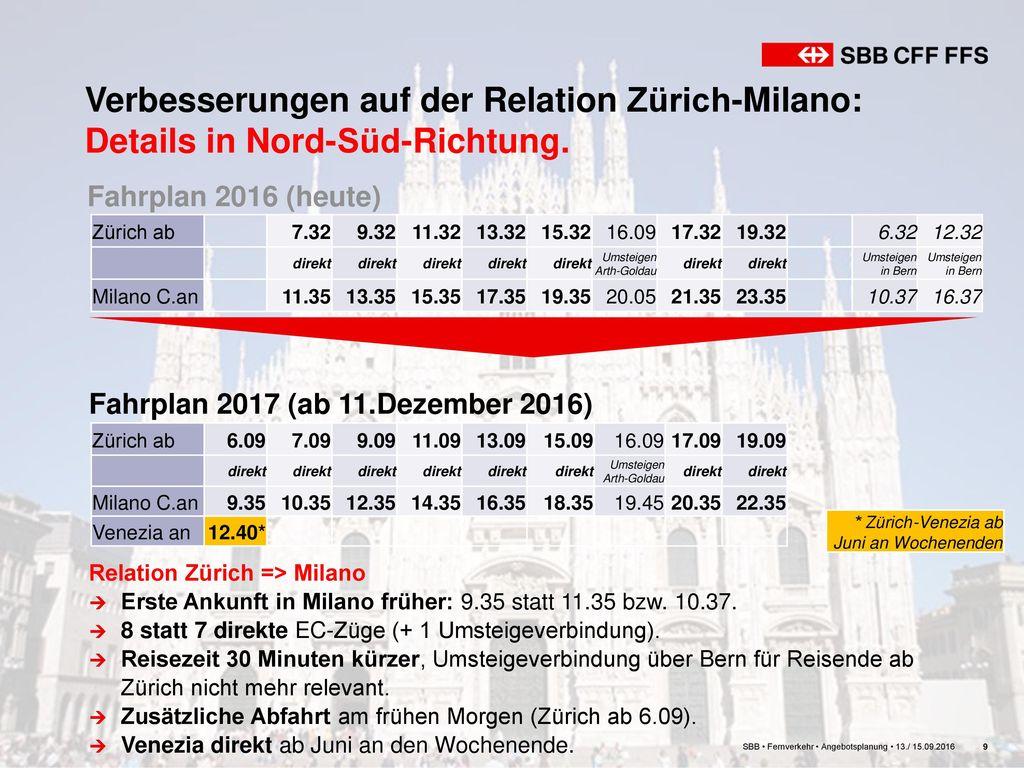 Verbesserungen auf der Relation Zürich-Milano: Details in Nord-Süd-Richtung.