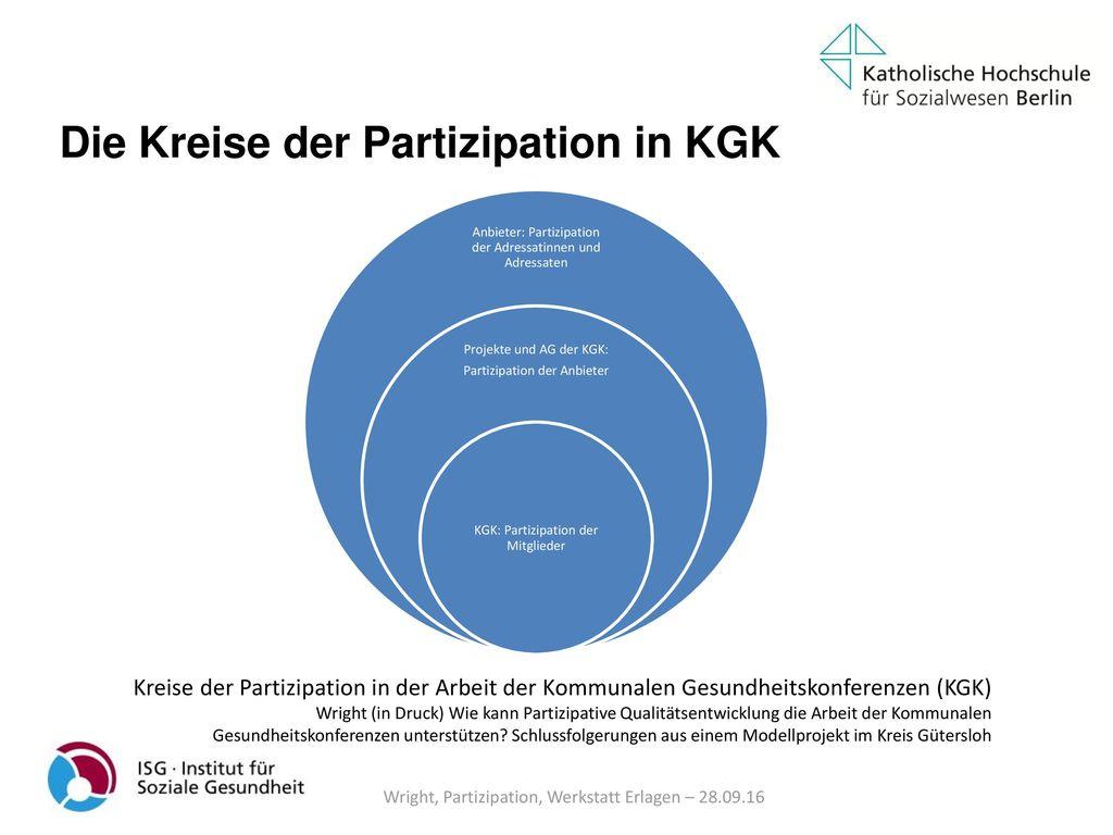 Die Kreise der Partizipation in KGK