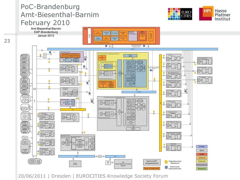 PoC-Brandenburg Amt-Biesenthal-Barnim February 2010