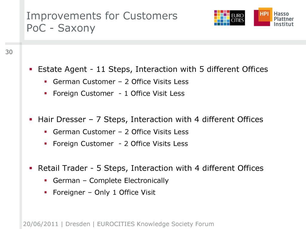 Improvements for Customers PoC - Saxony