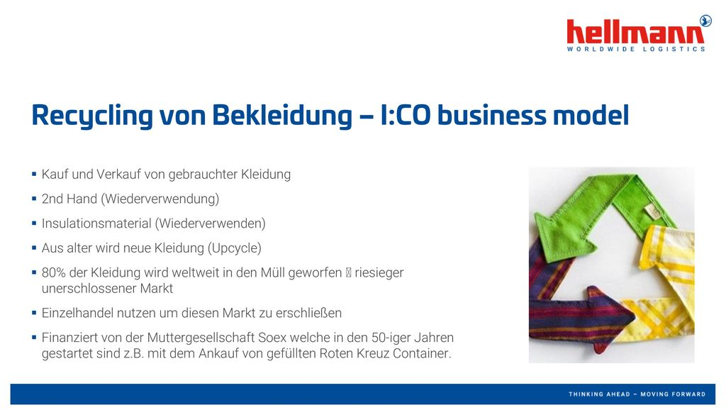 Recycling von Bekleidung – I:CO business model