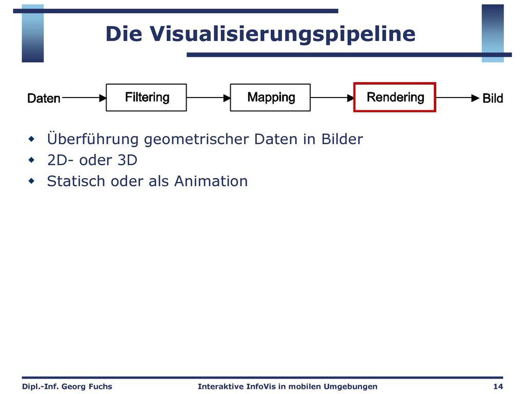 Die Visualisierungspipeline