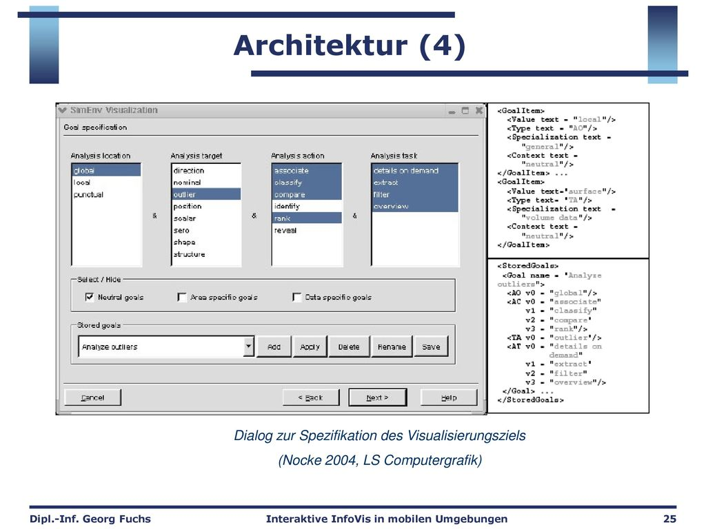 Architektur (2) Unterstützung unterschiedlicher Endgeräte