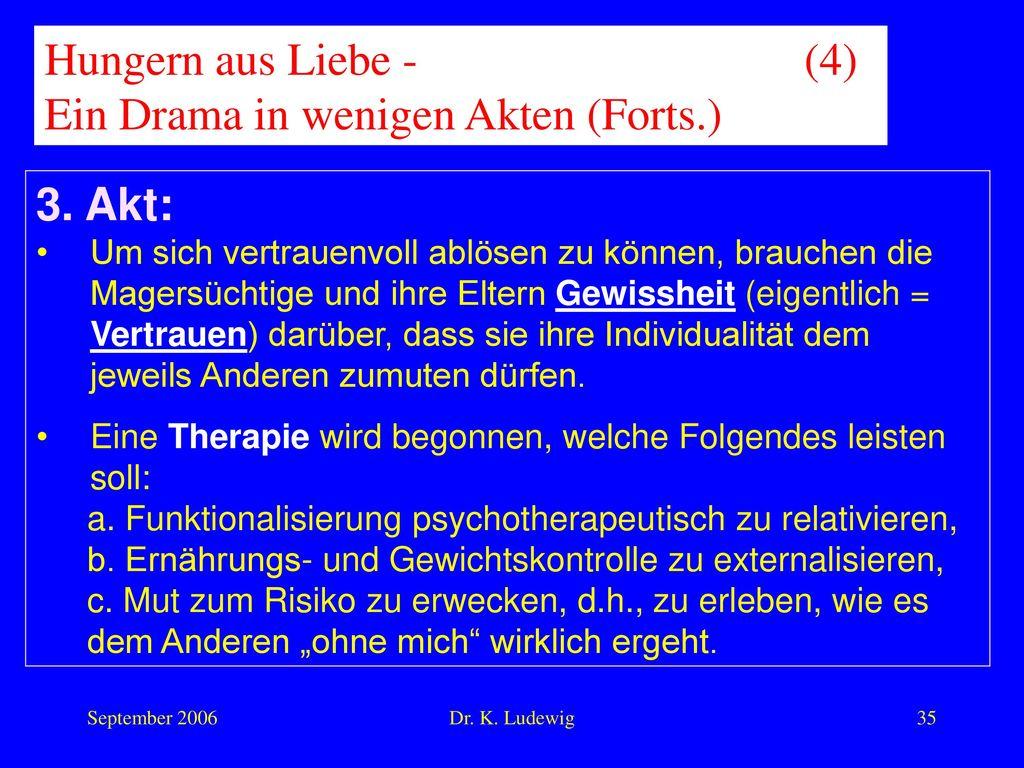 Hungern aus Liebe - (4) Ein Drama in wenigen Akten (Forts.)
