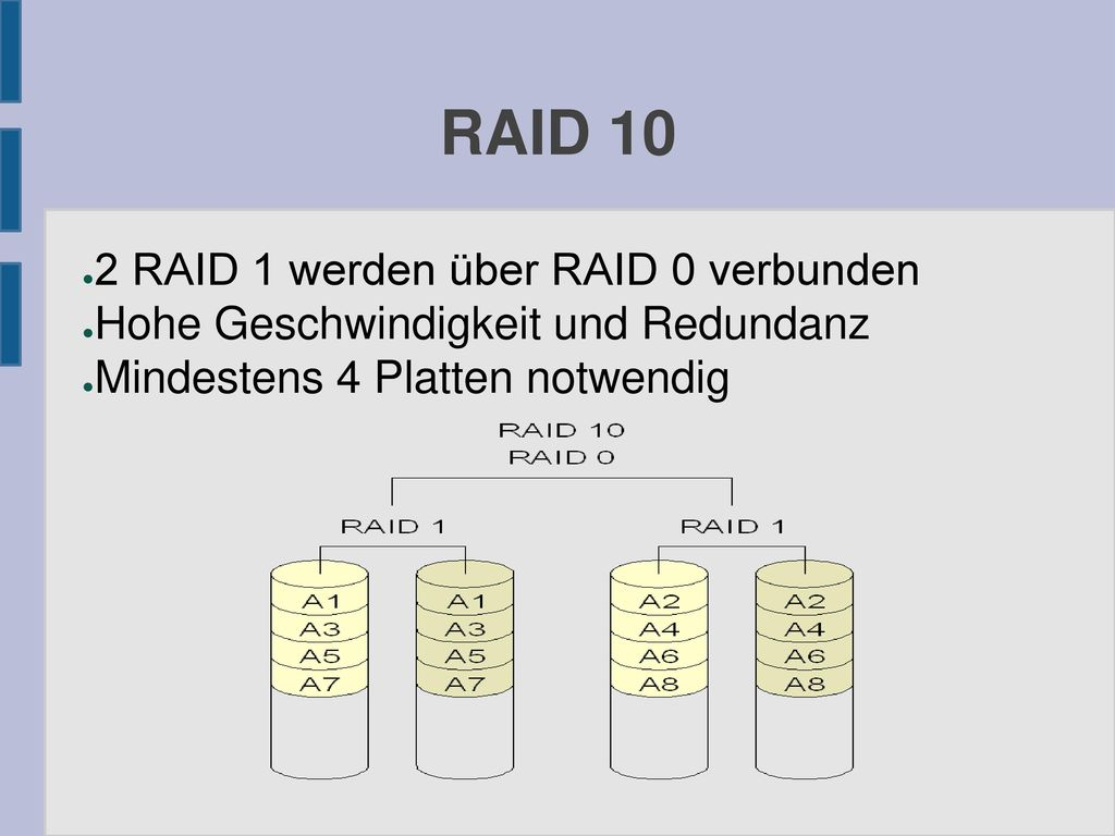 RAID 10 2 RAID 1 werden über RAID 0 verbunden