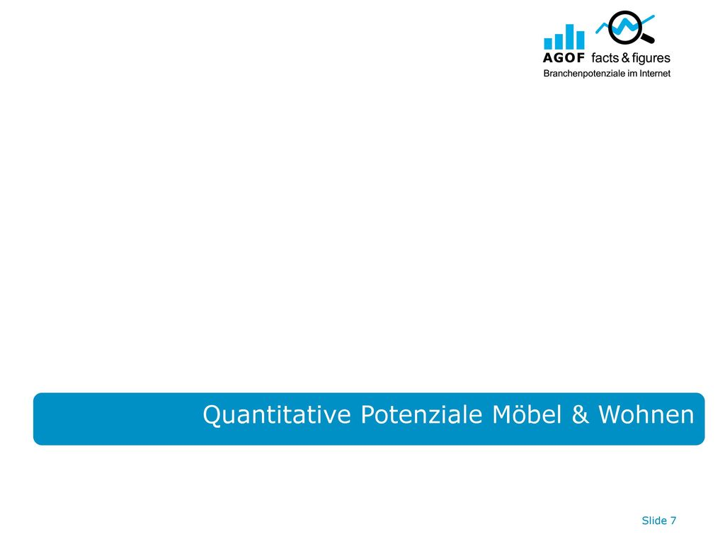 Quantitative Potenziale Möbel & Wohnen