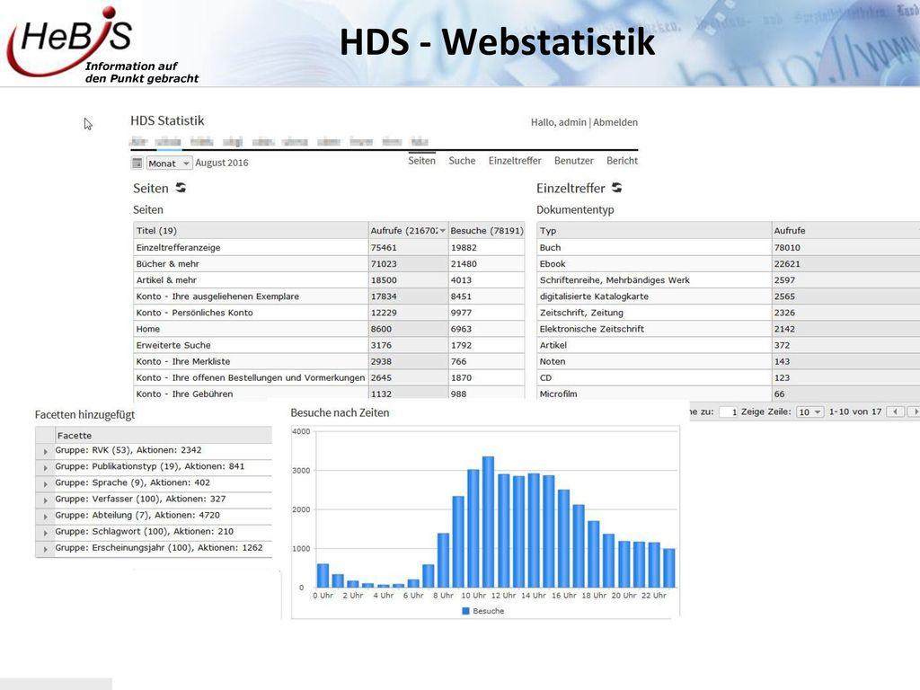 HDS - Webstatistik