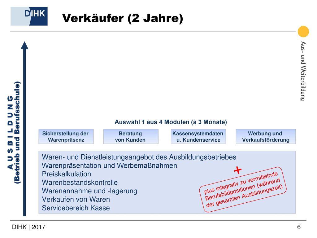 A U S B I L D U N G (Betrieb und Berufsschule)