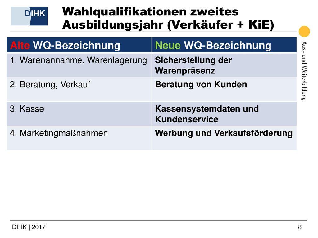 Wahlqualifikationen zweites Ausbildungsjahr (Verkäufer + KiE)