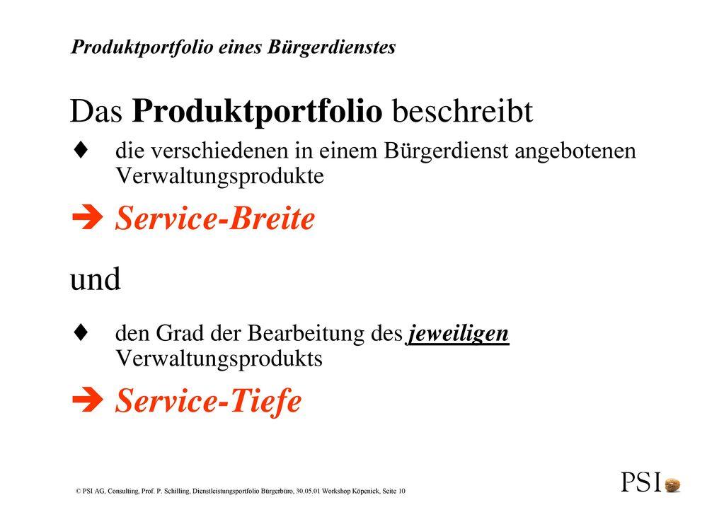 Produktportfolio eines Bürgerdienstes