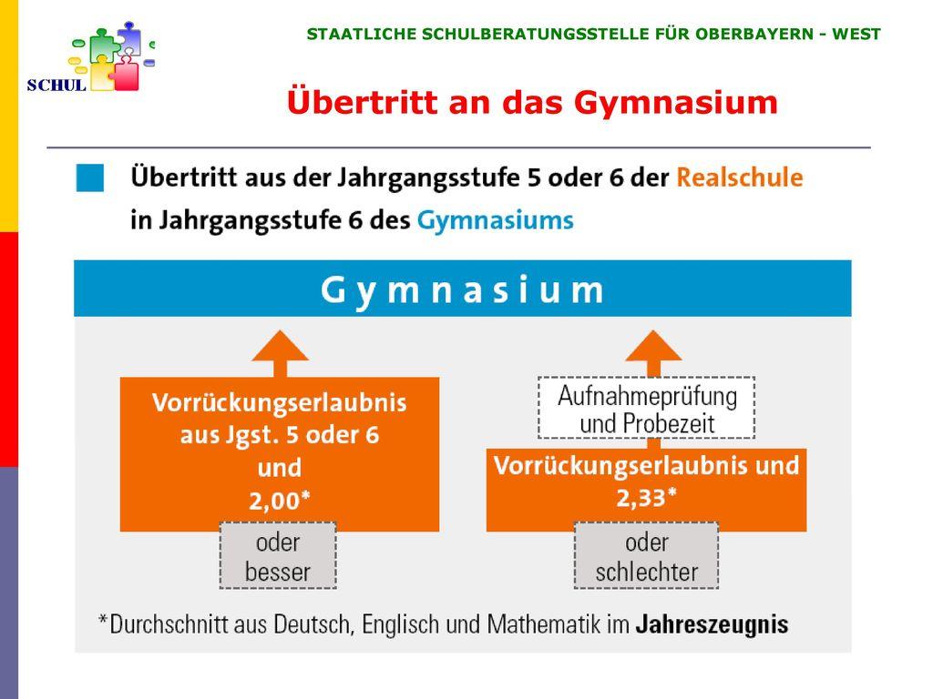 Das bayerische Schulsystem - Viele Wege führen zum Ziel -
