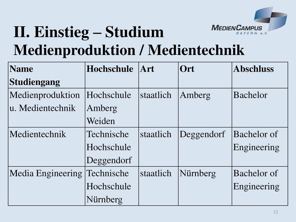 II. Einstieg – Studium Medienproduktion / Medientechnik