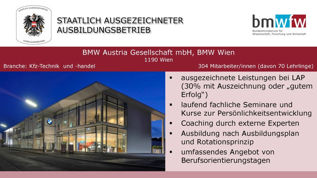 BMW Austria Gesellschaft mbH, BMW Wien