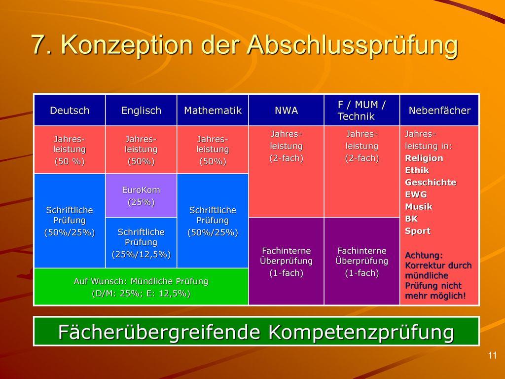 7. Konzeption der Abschlussprüfung