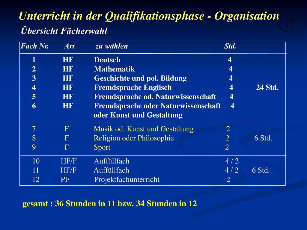 Unterricht in der Qualifikationsphase - Organisation