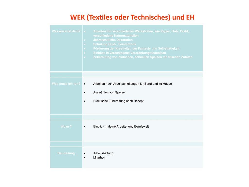 WEK (Textiles oder Technisches) und EH