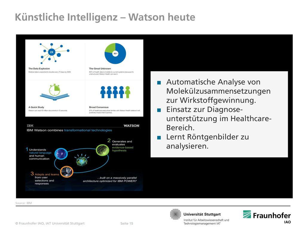 Künstliche Intelligenz – Watson heute