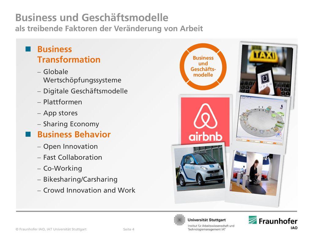 Business und Geschäfts- modelle