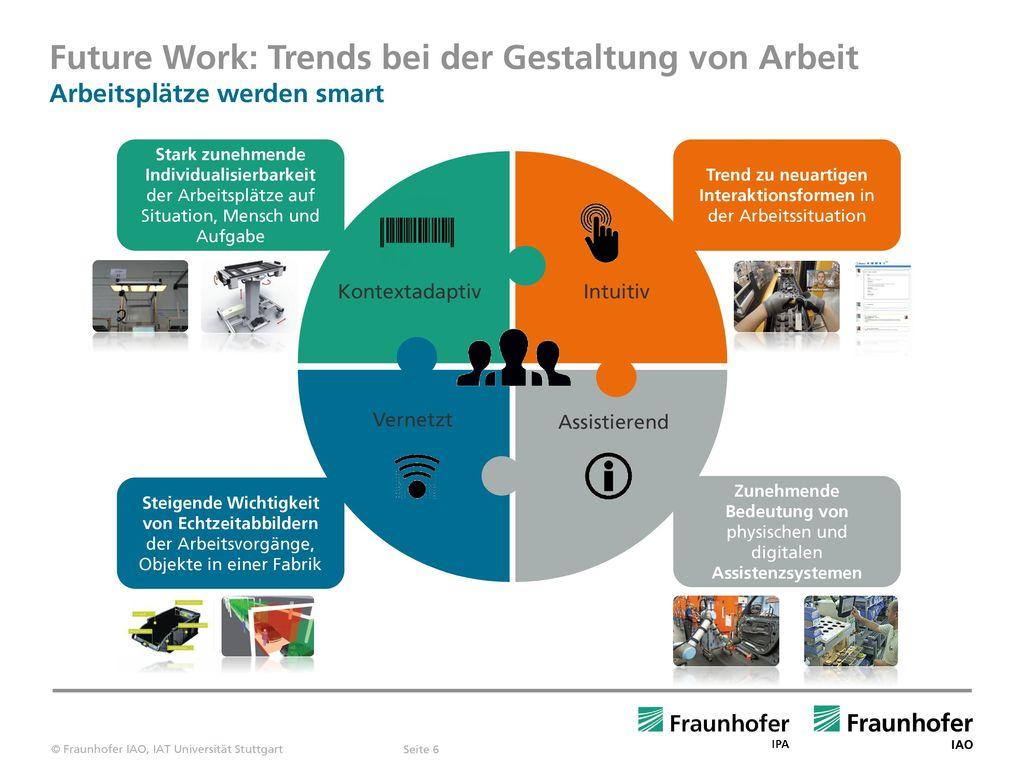 Future Work: Trends bei der Gestaltung von Arbeit Arbeitsplätze werden smart