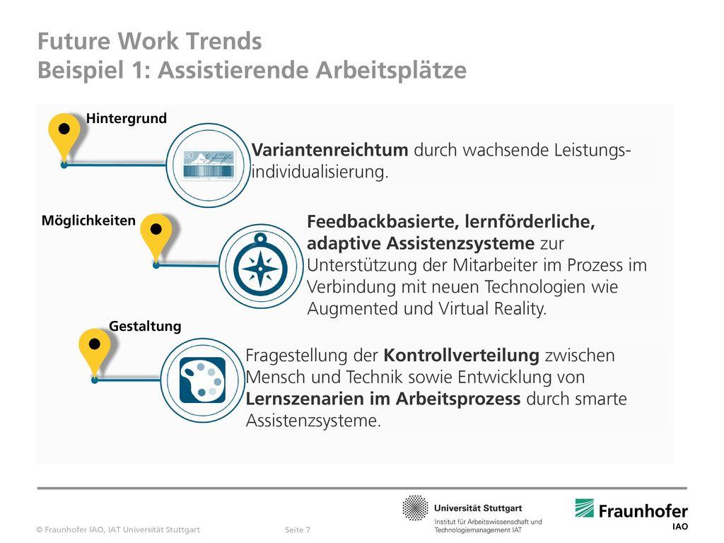 Future Work Trends Beispiel 1: Assistierende Arbeitsplätze