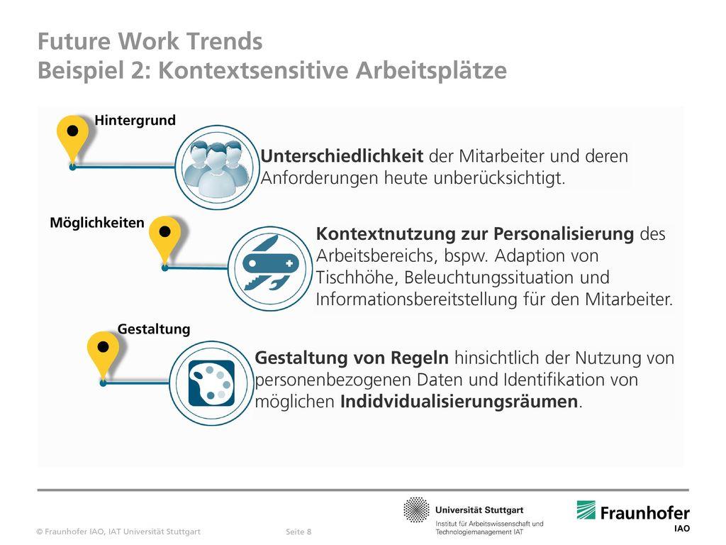 Future Work Trends Beispiel 2: Kontextsensitive Arbeitsplätze