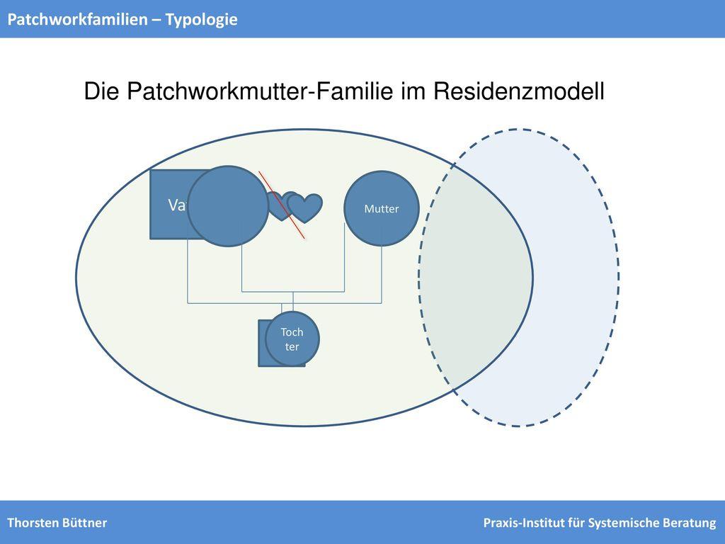 Die Patchworkmutter-Familie im Residenzmodell