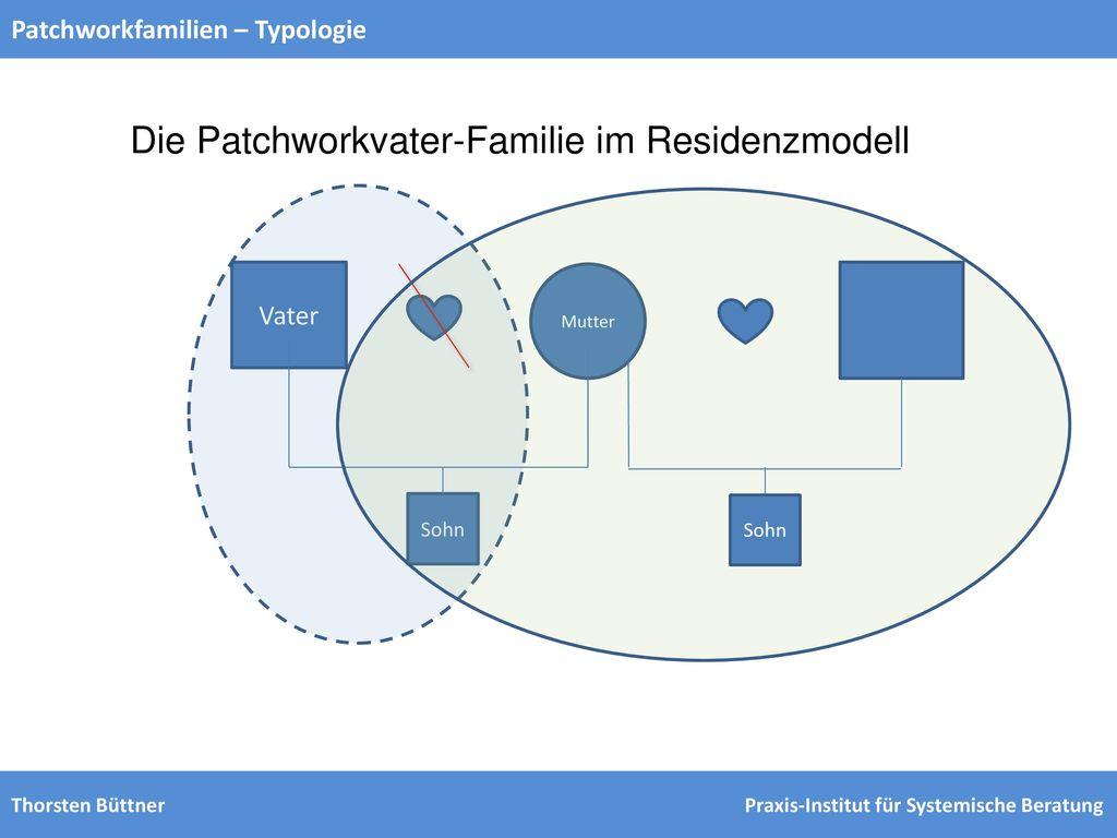 Die Patchworkvater-Familie im Residenzmodell