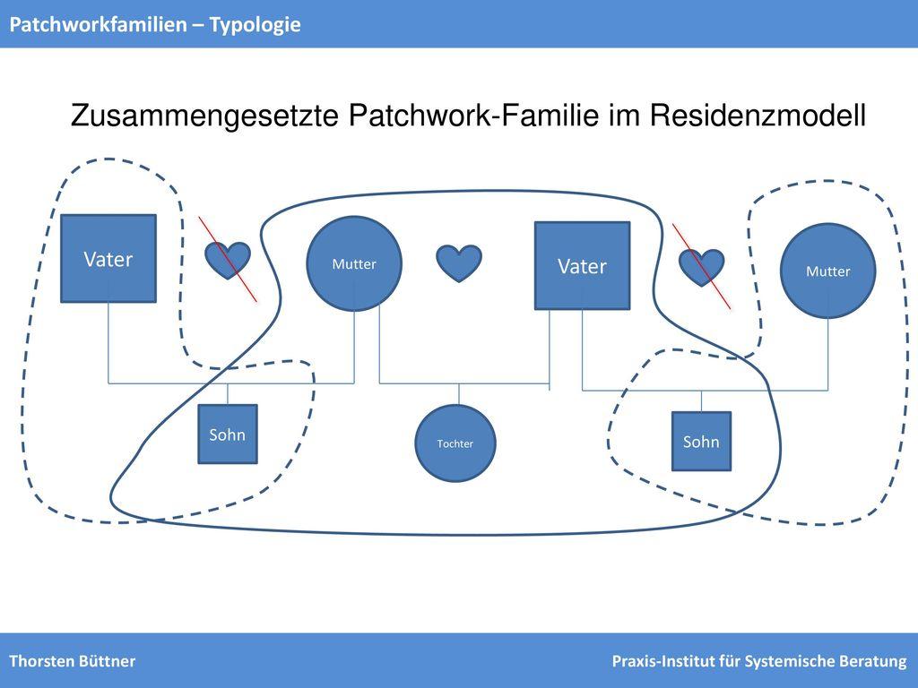 Zusammengesetzte Patchwork-Familie im Residenzmodell