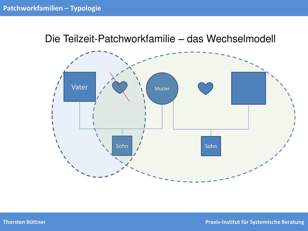 Die Teilzeit-Patchworkfamilie – das Wechselmodell