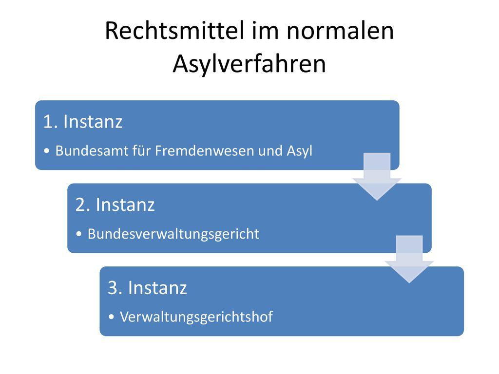 Rechtsmittel im normalen Asylverfahren