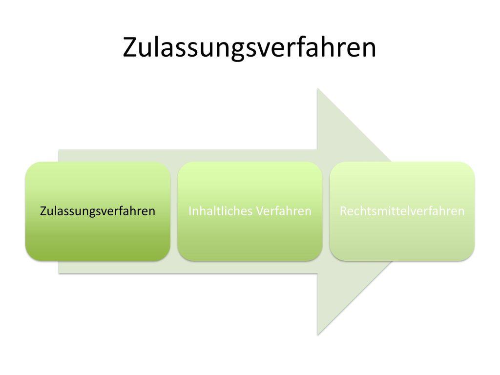 Zulassungsverfahren Zulassungsverfahren Inhaltliches Verfahren
