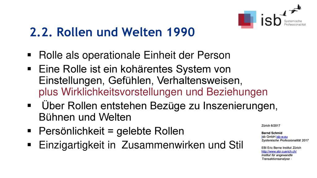 2.2. Rollen und Welten 1990 Rolle als operationale Einheit der Person