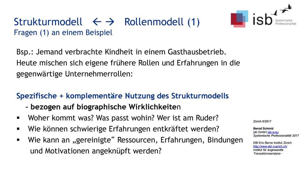 Strukturmodell   Rollenmodell (1) Fragen (1) an einem Beispiel