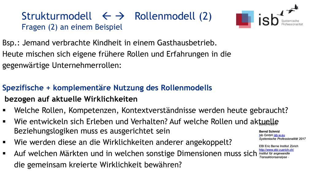 Strukturmodell   Rollenmodell (2) Fragen (2) an einem Beispiel