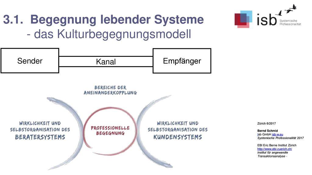 3.1. Begegnung lebender Systeme - das Kulturbegegnungsmodell