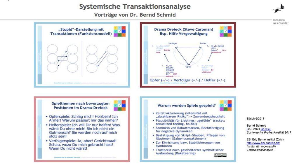 Zürich 6/2017 Bernd Schmid. Isb GmbH isb-w.eu. Systemische Professionalität 2017. EBI Eric Berne Institut Zürich.