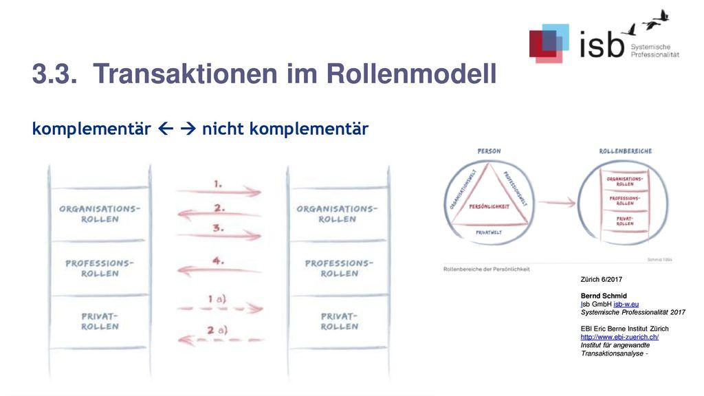 3.3. Transaktionen im Rollenmodell komplementär   nicht komplementär