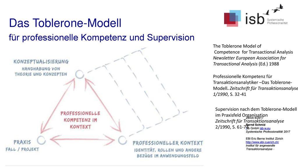 Das Toblerone-Modell für professionelle Kompetenz und Supervision
