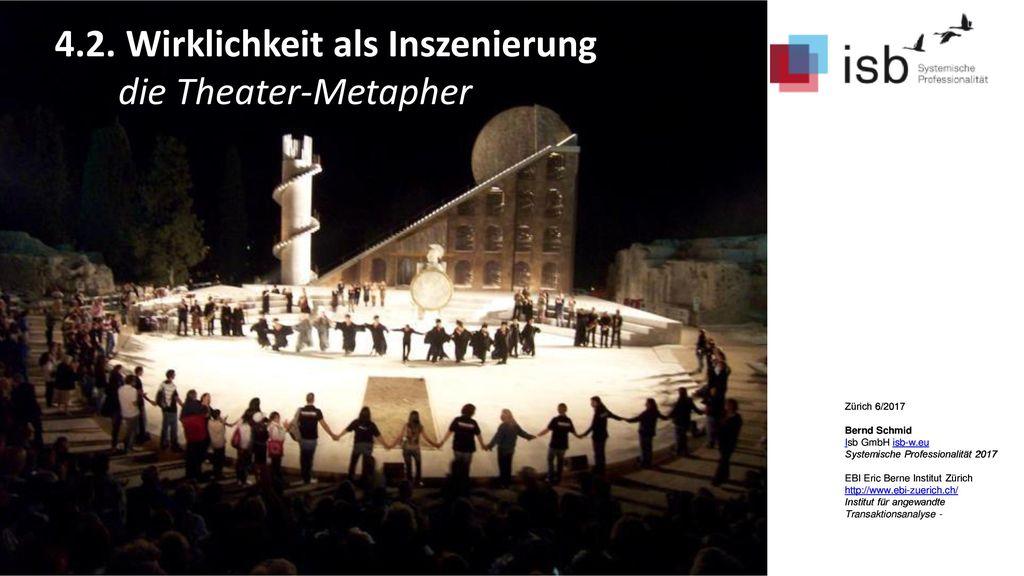4.2. Wirklichkeit als Inszenierung die Theater-Metapher