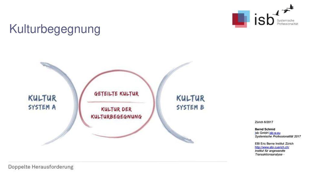 Kulturbegegnung Zürich 6/2017 Bernd Schmid Isb GmbH isb-w.eu