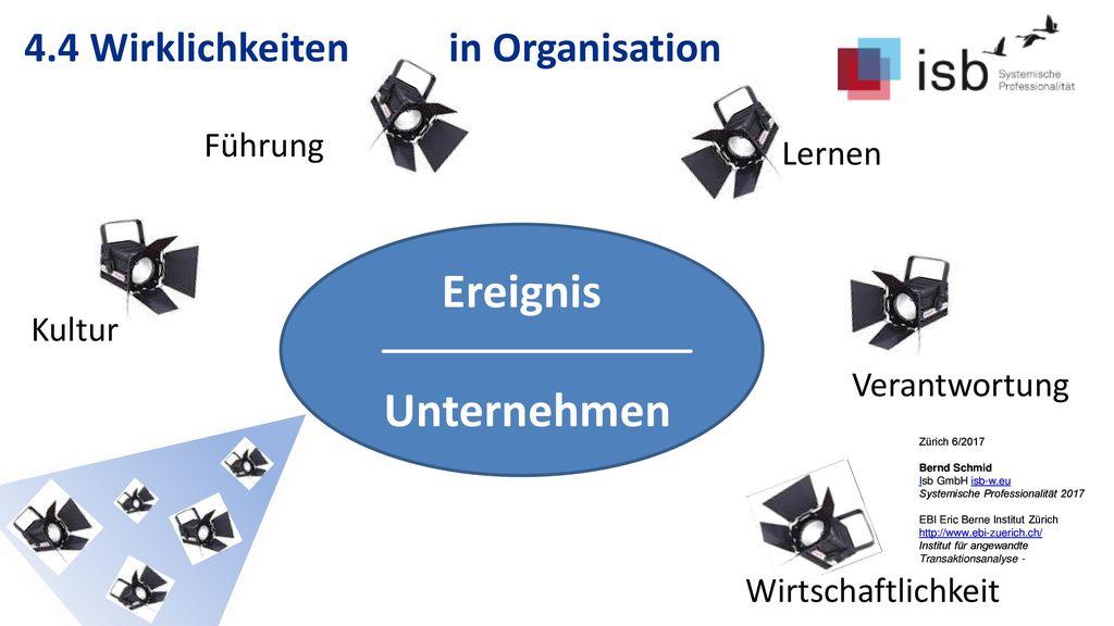 Ereignis Unternehmen 4.4 Wirklichkeiten in Organisation Führung Lernen