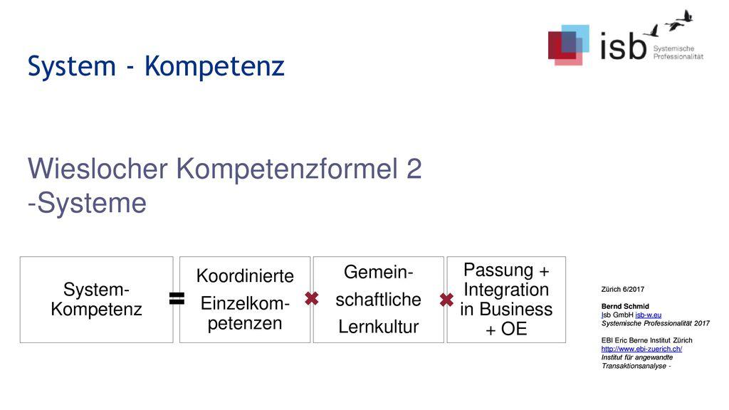 Wieslocher Kompetenzformel 2 -Systeme