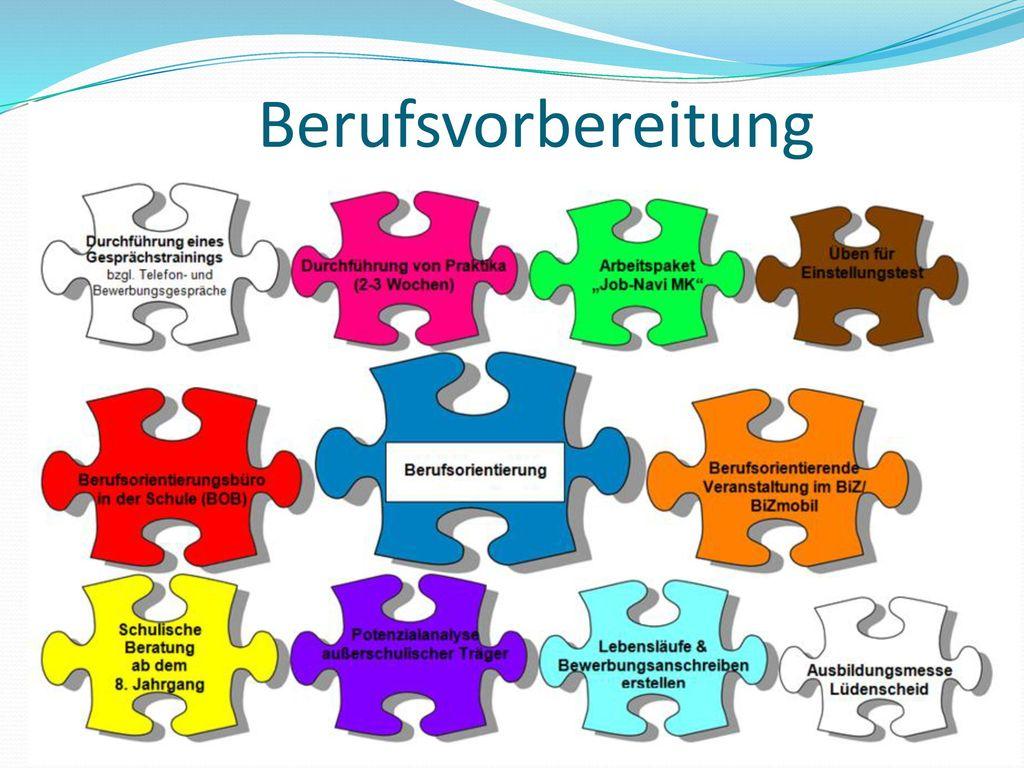Berufsvorbereitung www.mosaik-schule-mk.de