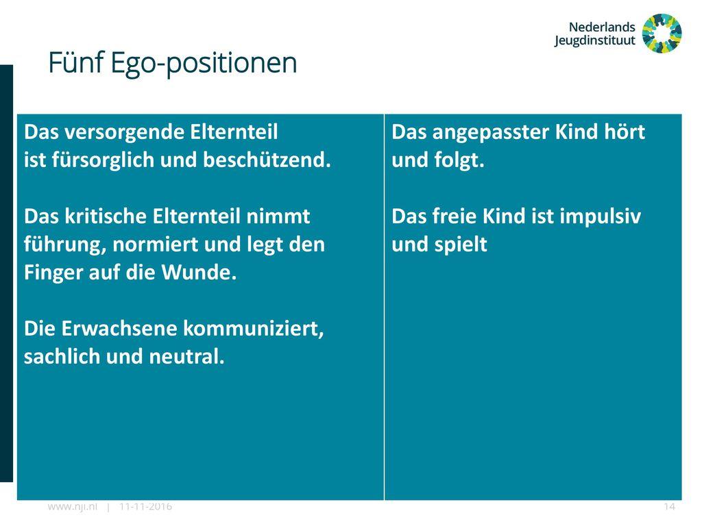 Fünf Ego-positionen Das versorgende Elternteil