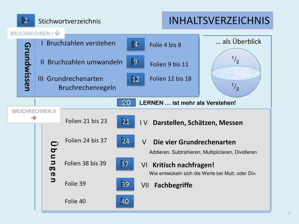 Folien 21 bis 40 erreichbar über START BRUCHRECHNEN II
