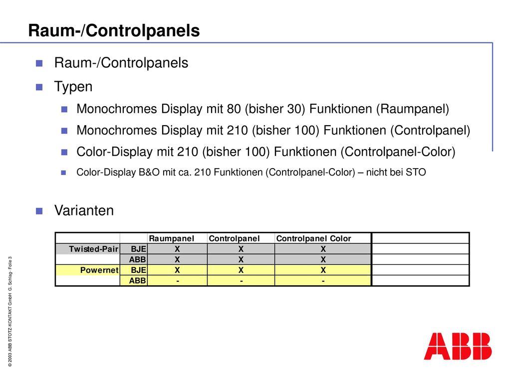 Raum-/Controlpanels Raum-/Controlpanels Typen Varianten