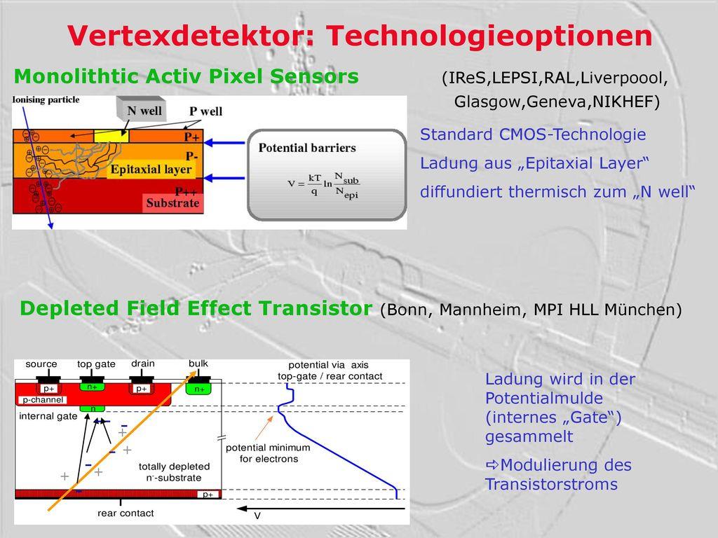 Vertexdetektor: Technologieoptionen