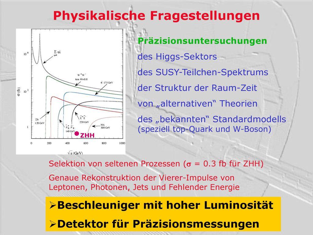 Physikalische Fragestellungen